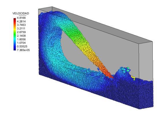 Análisis de estructuras hidráulicas con SPH